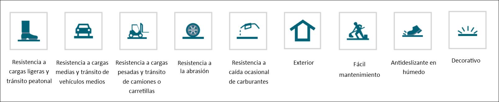 Pavimentos industria mecánica