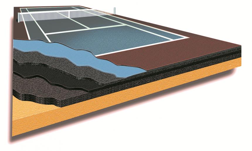 Los 360º de una pista de tenis