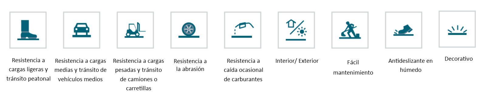 Pavimentos industriales Parking - COMPOSAN