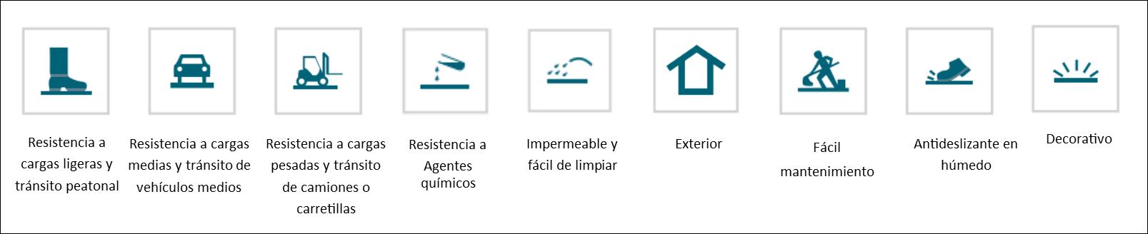 pavimentos industriales sector alimentación, químico y logístico -COMPOSAN