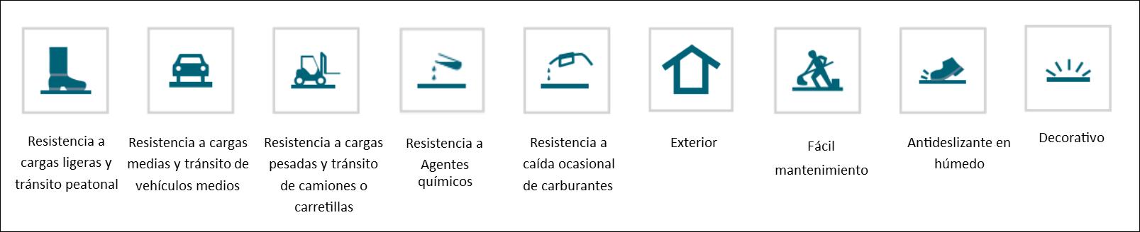 pavimentos sector mecánica y electrónica - COMPOSAN